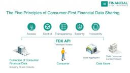 FDX Refines Vision for Consumer-First Financial Data Sharing Practices